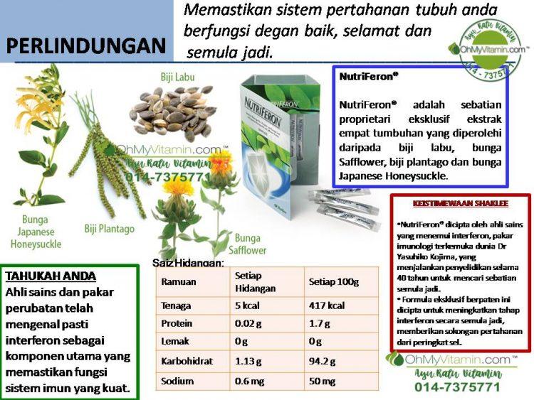 NutriFeron ®