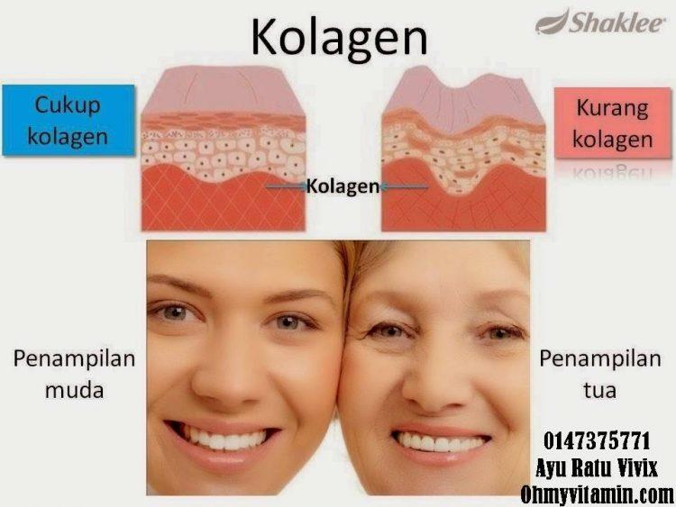 kesan kehilangan kolagen dalam badan