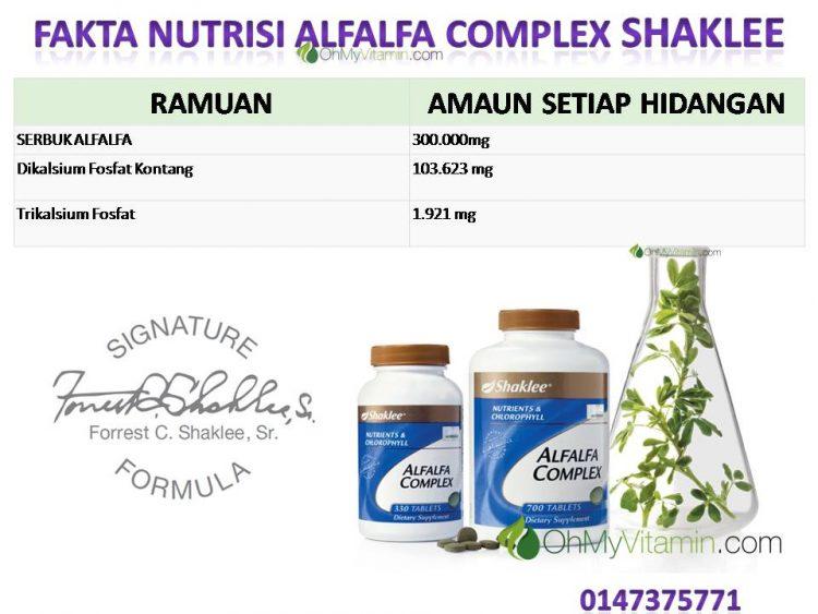 FAKTA NUTRISI ALFALFA COMPLEX