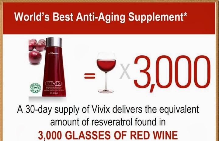 vivix dan anti penuaan