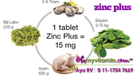zinc plus memenuhi keperluan zink anda